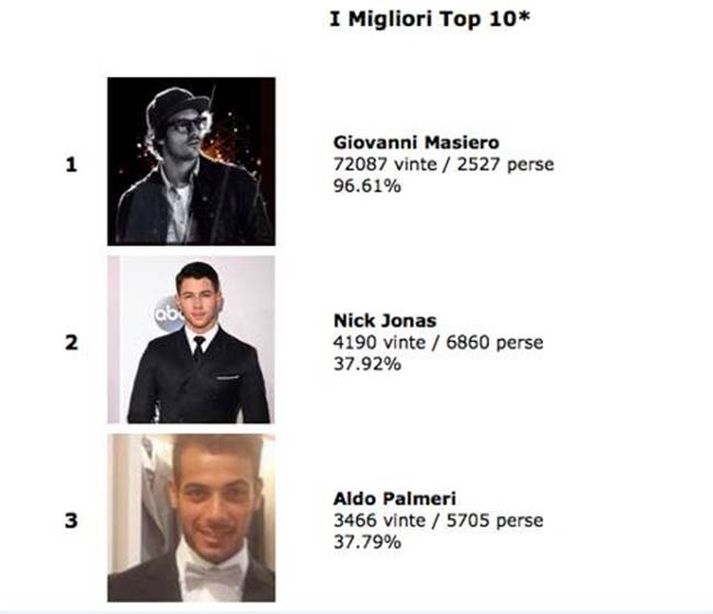 top-10-stile-uomo