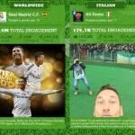 calcio-social